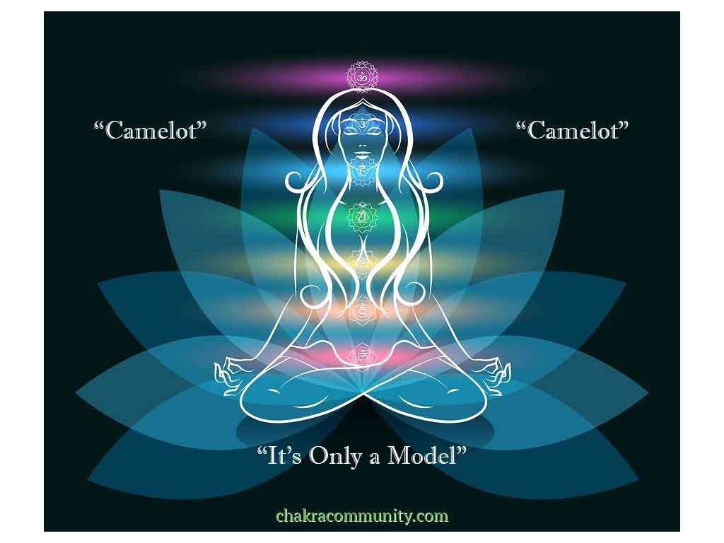 chakra-guide-201207